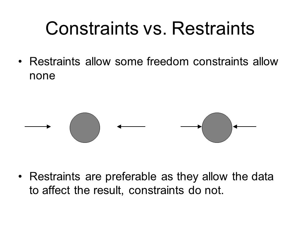 Constraints vs. Restraints