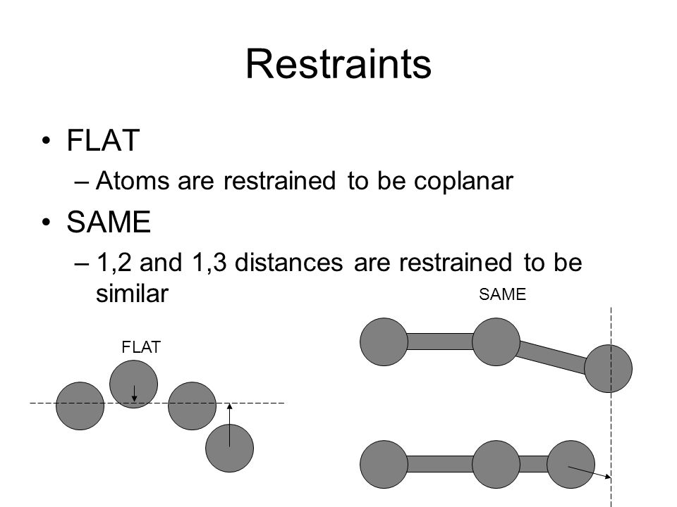 Restraints FLAT SAME Atoms are restrained to be coplanar