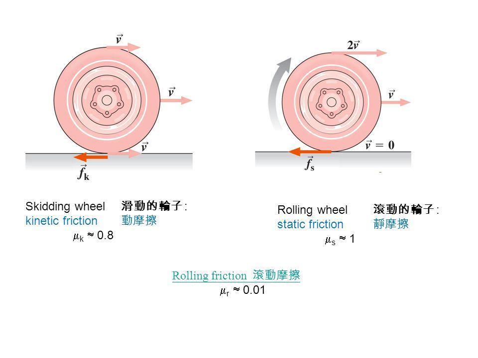 Skidding wheel 滑動的輪子 : kinetic friction 動摩擦. k  0.8. Rolling wheel 滾動的輪子 : static friction 靜摩擦.
