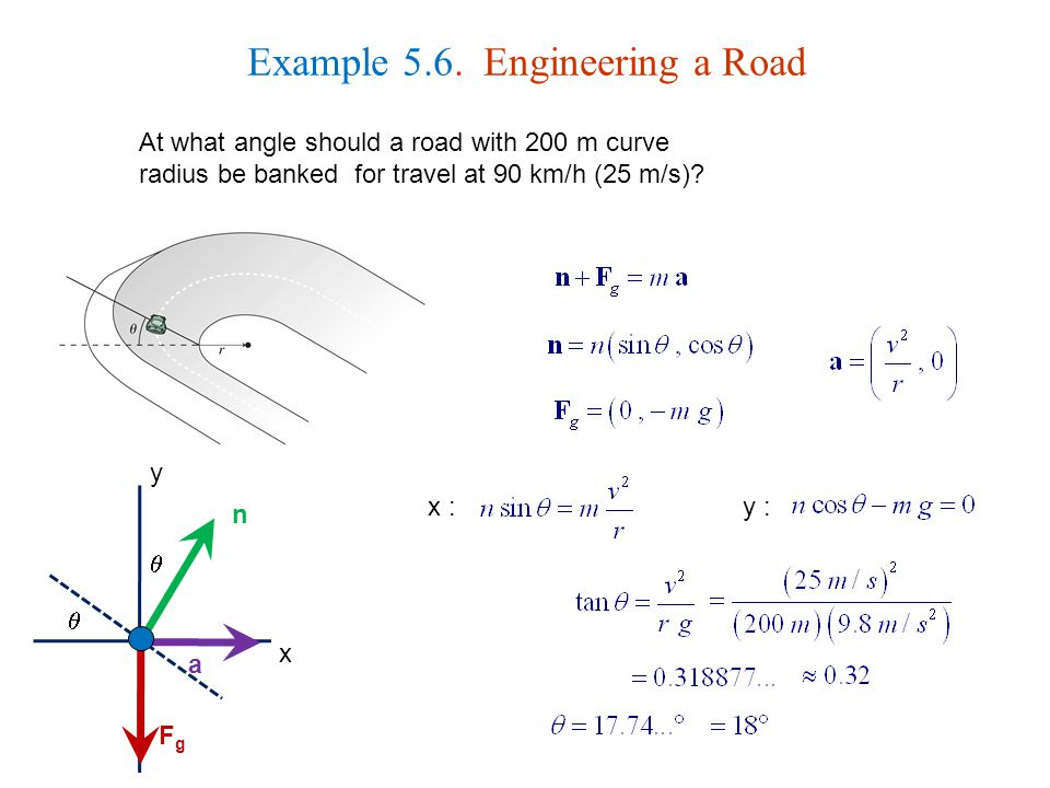 Example 5.6. Engineering a Road