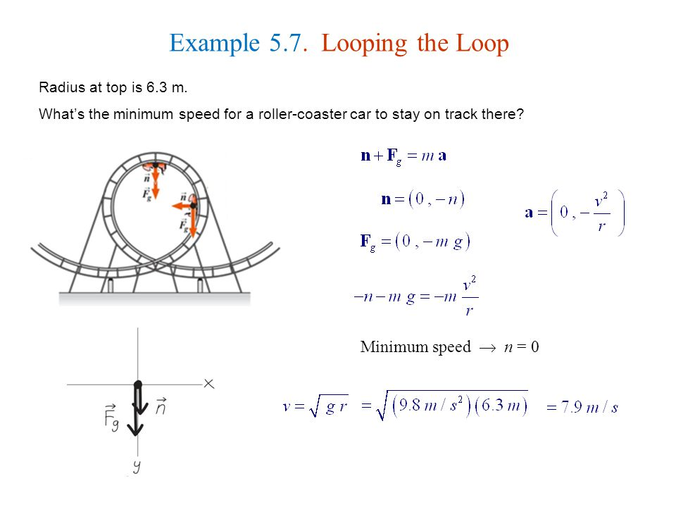 Example 5.7. Looping the Loop