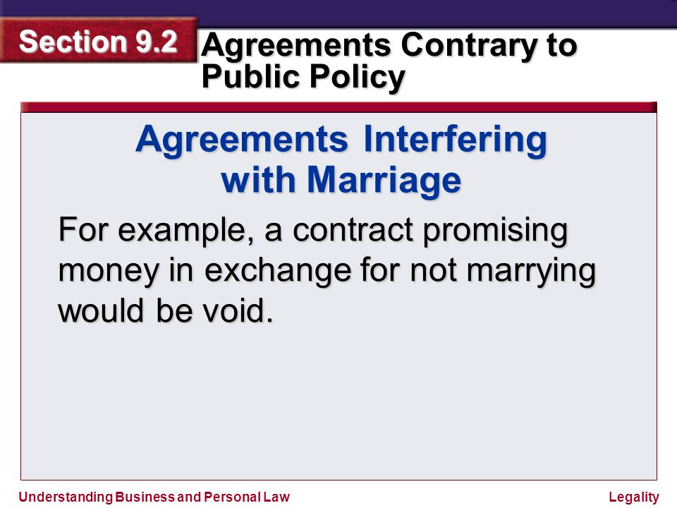 Agreements Interfering