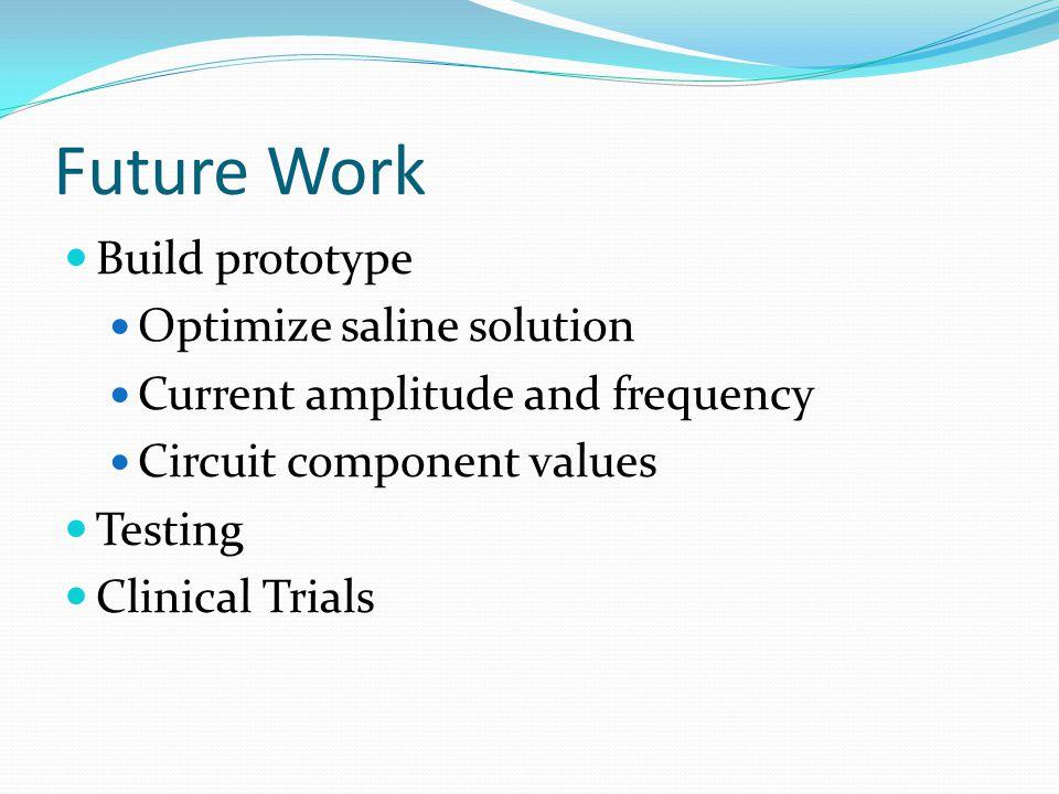 Future Work Build prototype Optimize saline solution