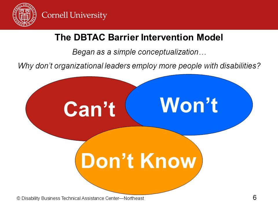 The DBTAC Barrier Intervention Model