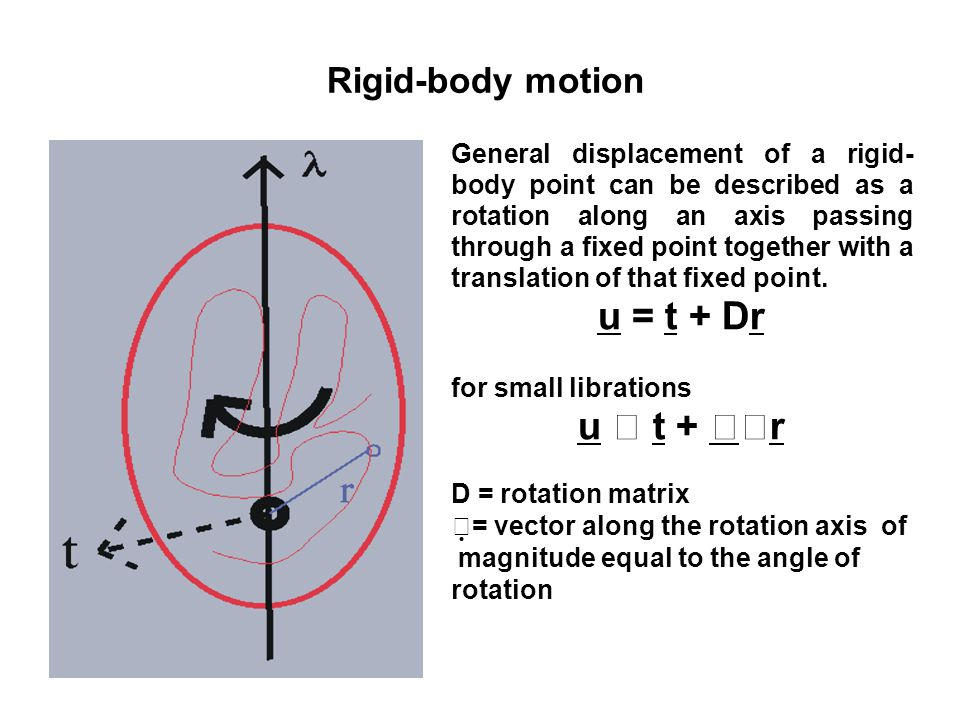 u = t + Dr u  t + r Rigid-body motion