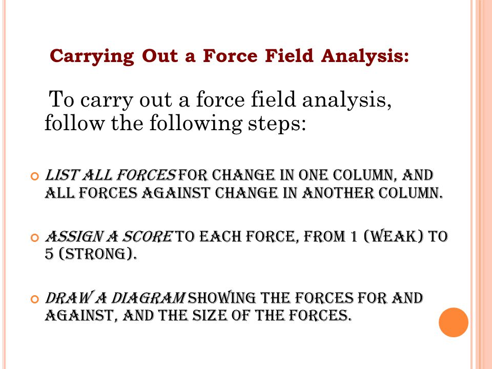 Carrying Out a Force Field Analysis:
