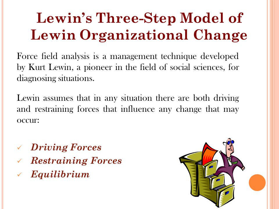 Lewin's Three-Step Model of Lewin Organizational Change