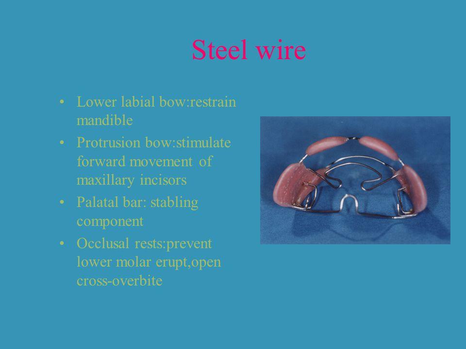 Steel wire Lower labial bow:restrain mandible