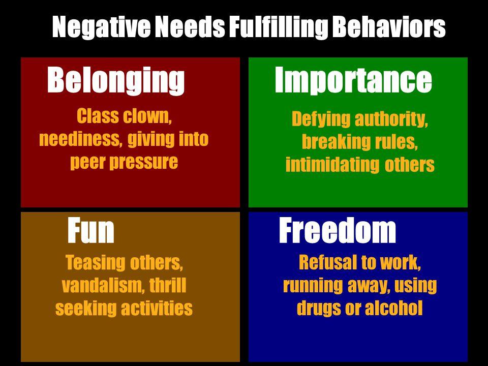 Negative Needs Fulfilling Behaviors