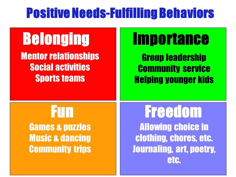 Positive Needs-Fulfilling Behaviors