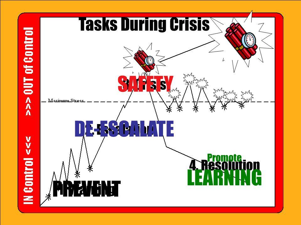 SAFETY DE-ESCALATE PREVENT Tasks During Crisis 3. Crisis 2. Escalation
