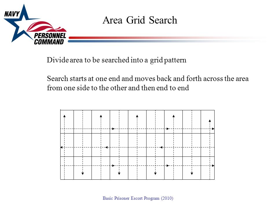 Area Grid Search Divide area to be searched into a grid pattern