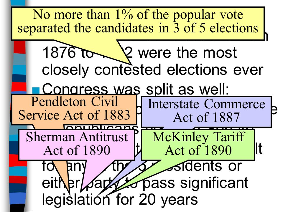 Politics of Stalemate No more than 1% of the popular vote separated the candidates in 3 of 5 elections.