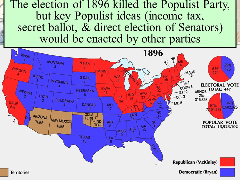 The election of 1896 killed the Populist Party, but key Populist ideas (income tax, secret ballot, & direct election of Senators) would be enacted by other parties