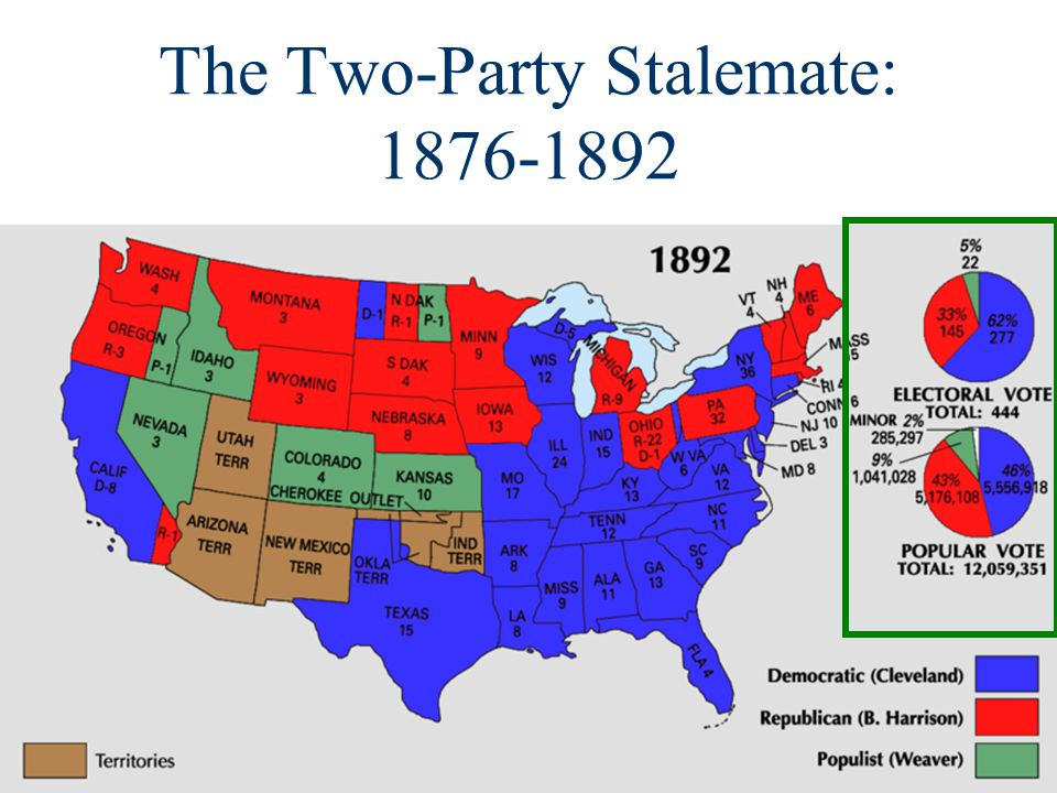 The Two-Party Stalemate: 1876-1892
