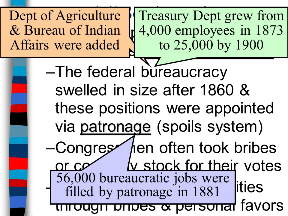 Civil Service Reform Dept of Agriculture & Bureau of Indian Affairs were added. Treasury Dept grew from 4,000 employees in 1873 to 25,000 by 1900.