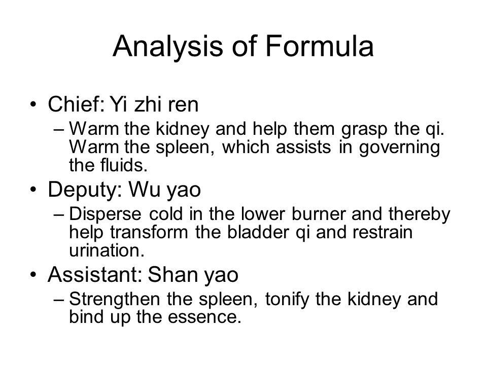 Analysis of Formula Chief: Yi zhi ren Deputy: Wu yao