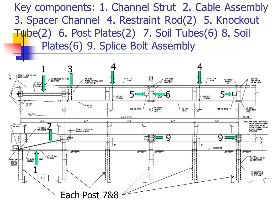 Key components: 1. Channel Strut 2. Cable Assembly 3. Spacer Channel 4
