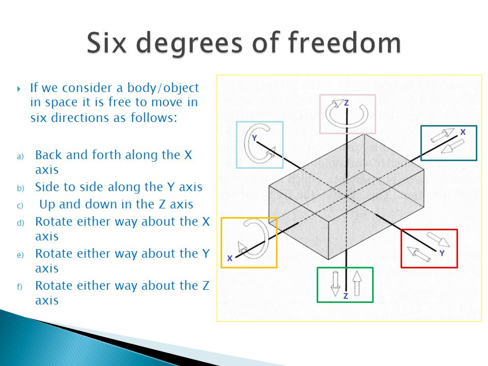 Six degrees of freedom If we consider a body/object in space it is free to move in six directions as follows:
