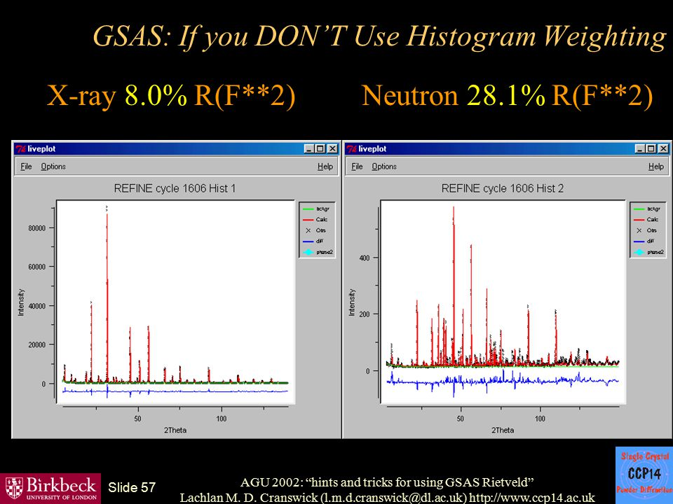 GSAS: If you DON'T Use Histogram Weighting