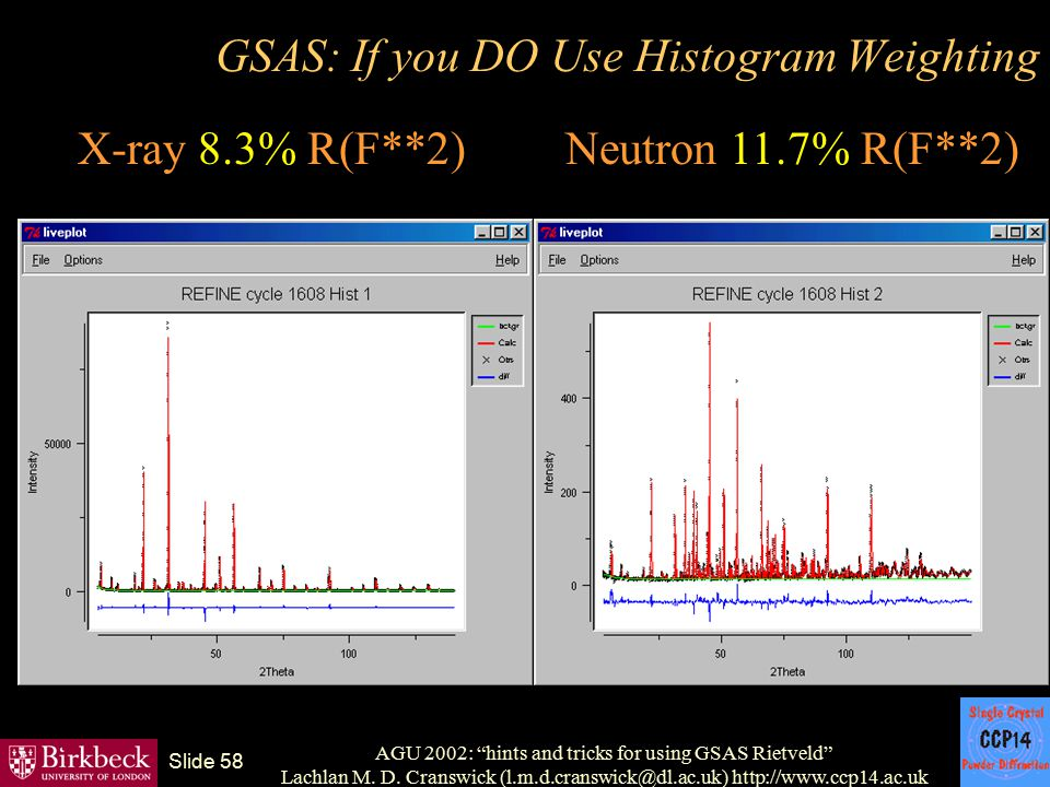 GSAS: If you DO Use Histogram Weighting
