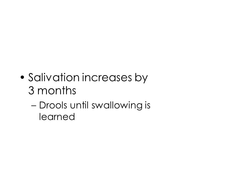 Salivation increases by 3 months