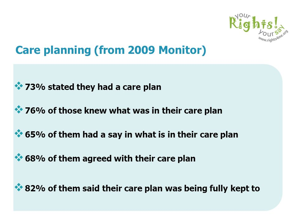 Care planning (from 2009 Monitor)