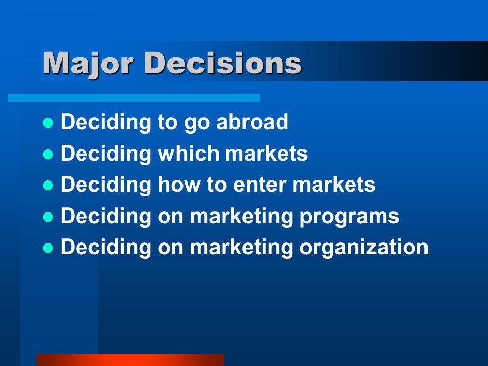 Major Decisions Deciding to go abroad Deciding which markets
