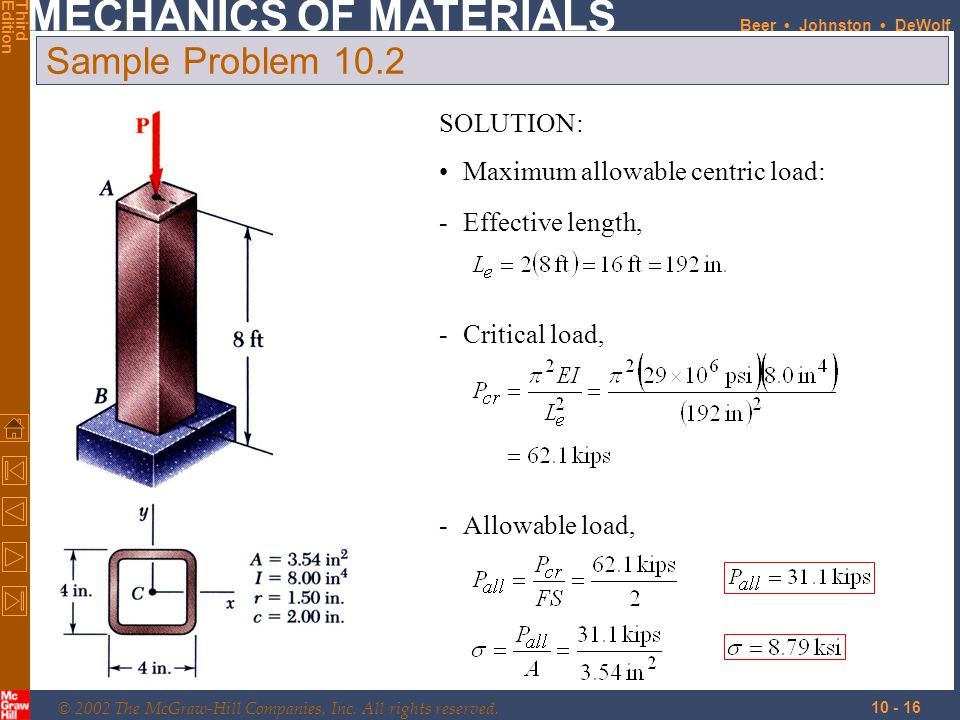 Sample Problem 10.2 SOLUTION: Maximum allowable centric load: