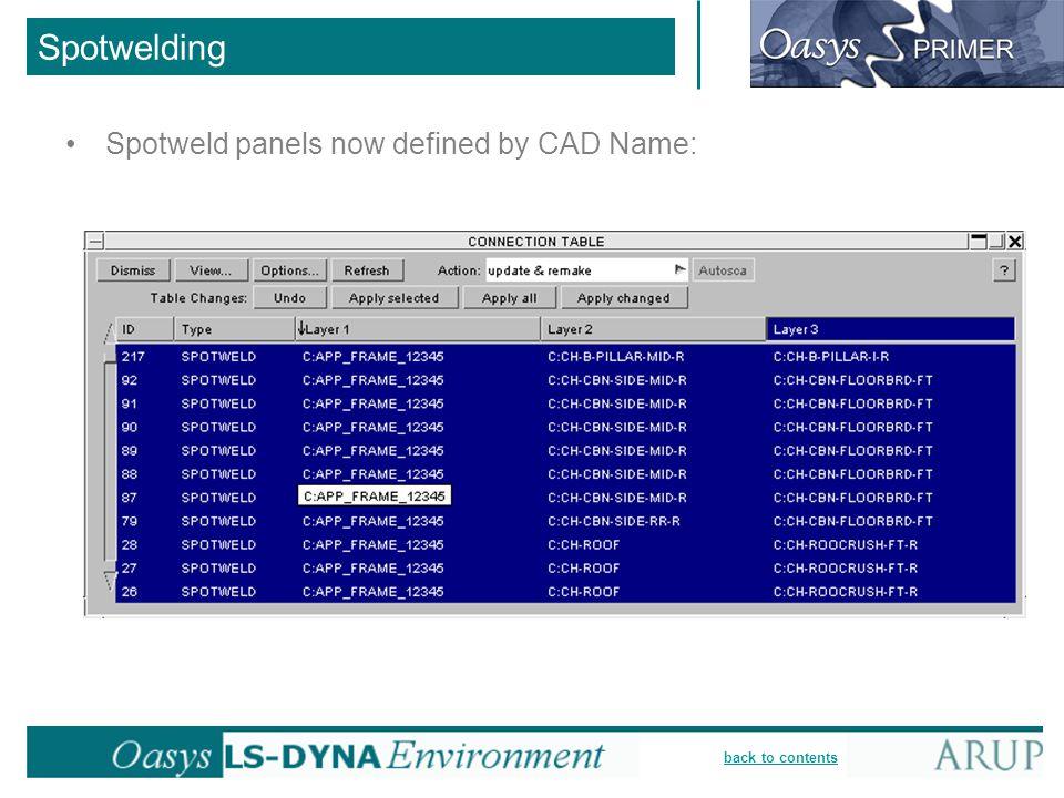 Spotwelding Spotweld panels now defined by CAD Name: