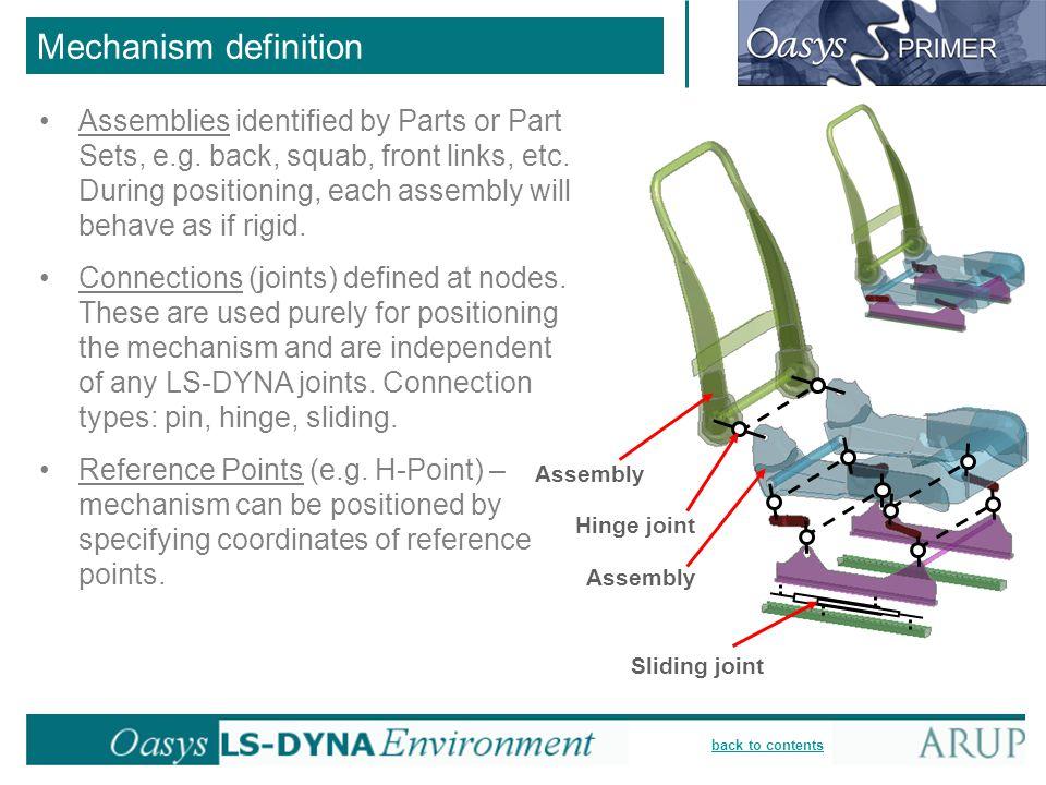 Mechanism definition