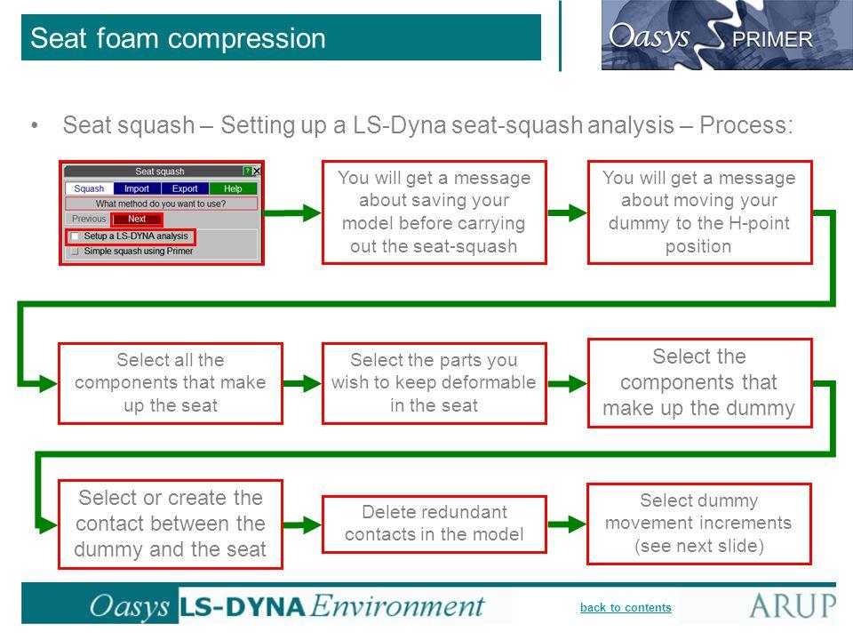 Seat foam compression Seat squash – Setting up a LS-Dyna seat-squash analysis – Process: