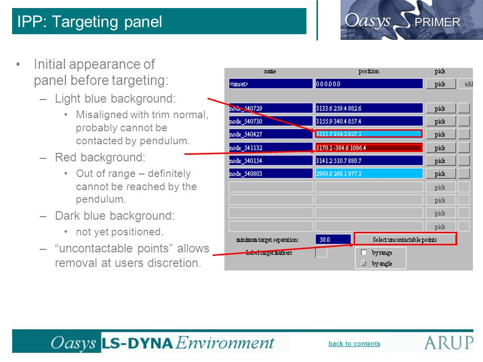 IPP: Targeting panel Initial appearance of panel before targeting: