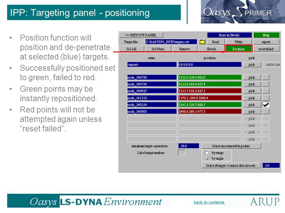 IPP: Targeting panel - positioning