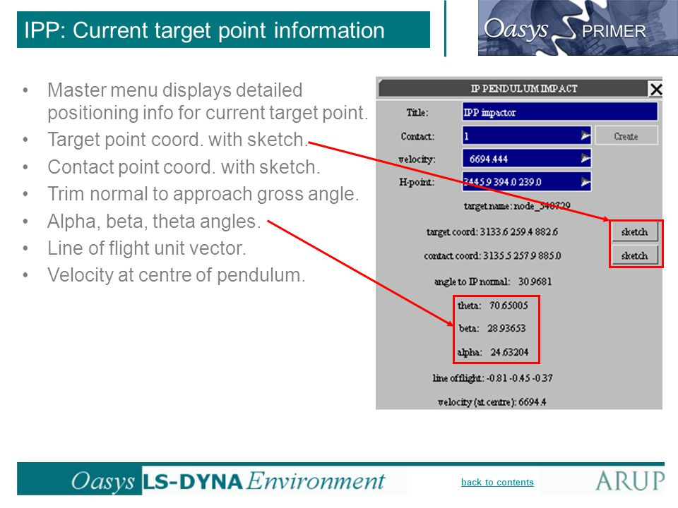 IPP: Current target point information