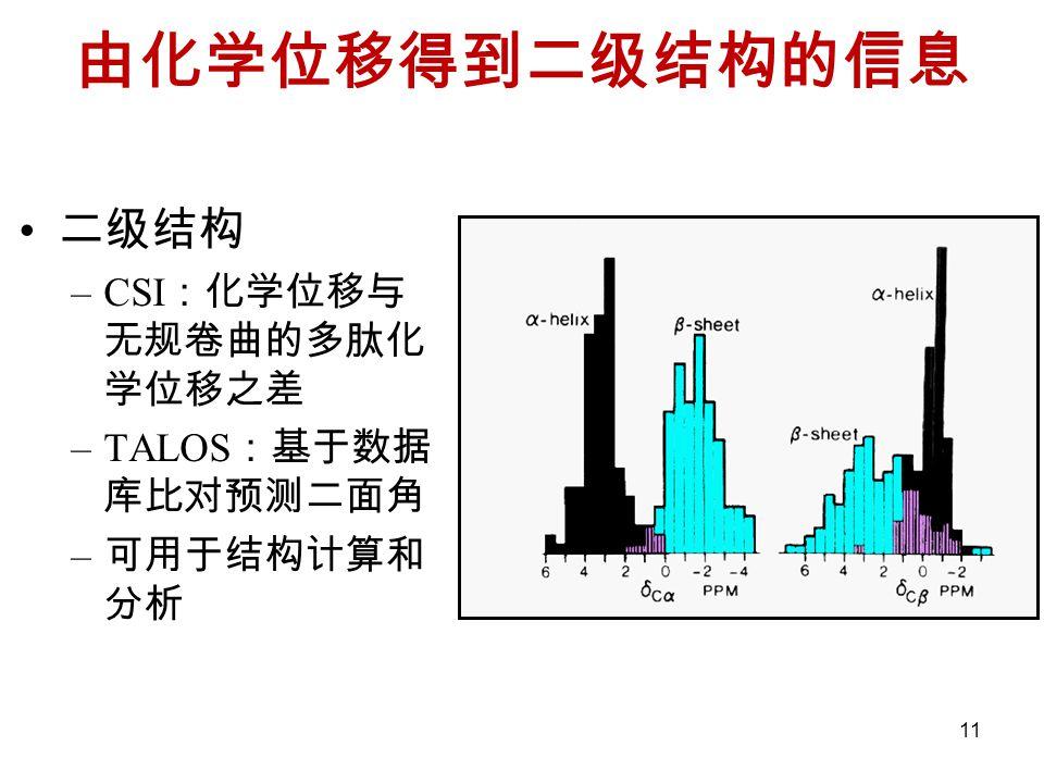 由化学位移得到二级结构的信息 二级结构 CSI:化学位移与无规卷曲的多肽化学位移之差 TALOS:基于数据库比对预测二面角