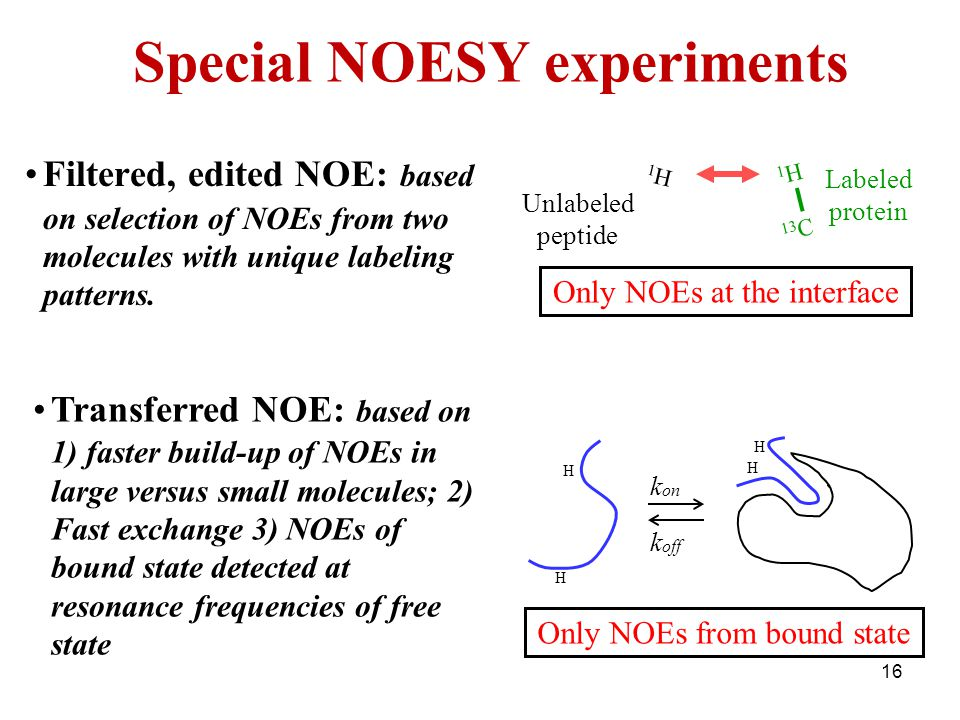 Special NOESY experiments