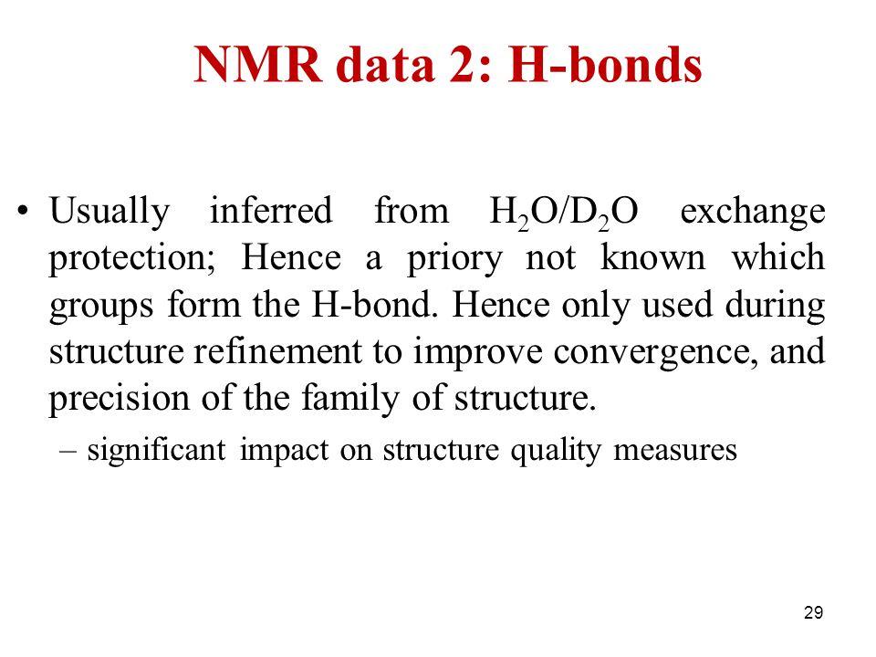 NMR data 2: H-bonds