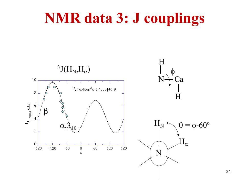 NMR data 3: J couplings N Ca H f 3J(HN,Ha) b HN a,310 q = f-60º N Ha