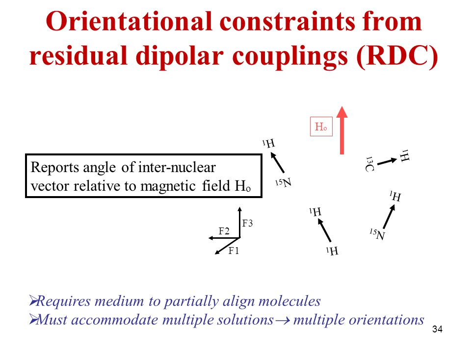 Orientational constraints from residual dipolar couplings (RDC)