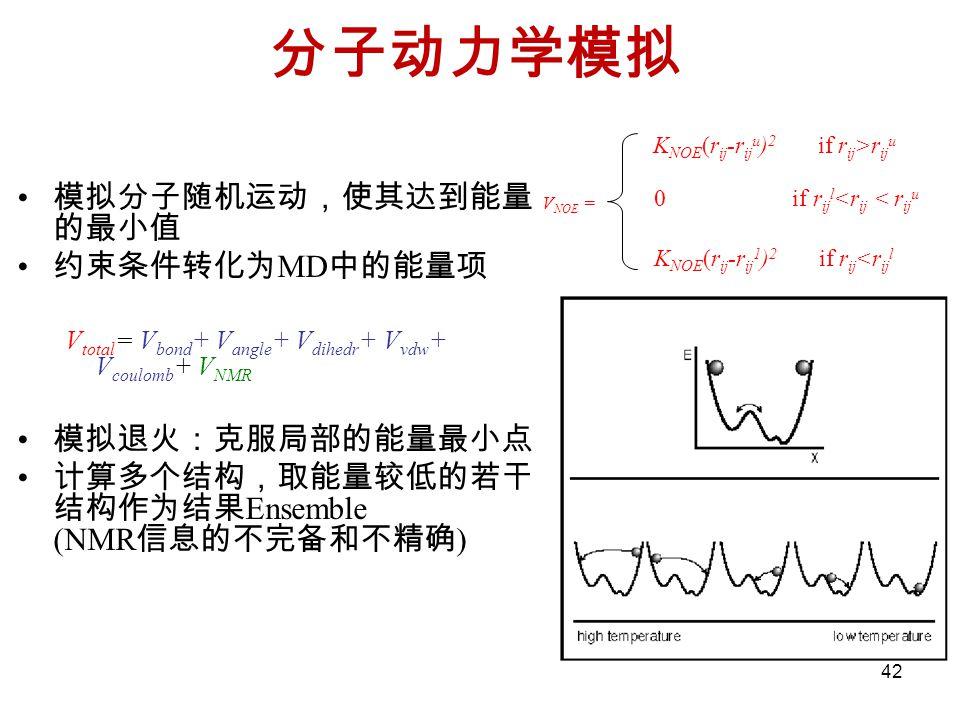分子动力学模拟 模拟分子随机运动,使其达到能量的最小值 约束条件转化为MD中的能量项 模拟退火:克服局部的能量最小点