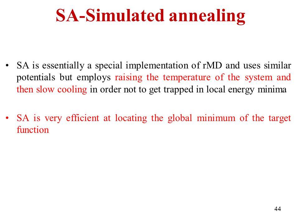 SA-Simulated annealing