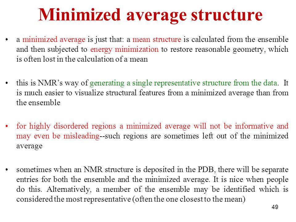 Minimized average structure