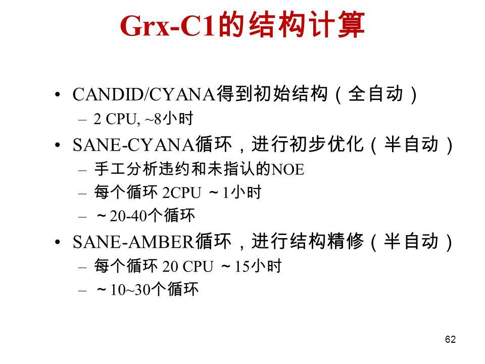Grx-C1的结构计算 CANDID/CYANA得到初始结构(全自动) SANE-CYANA循环,进行初步优化(半自动)
