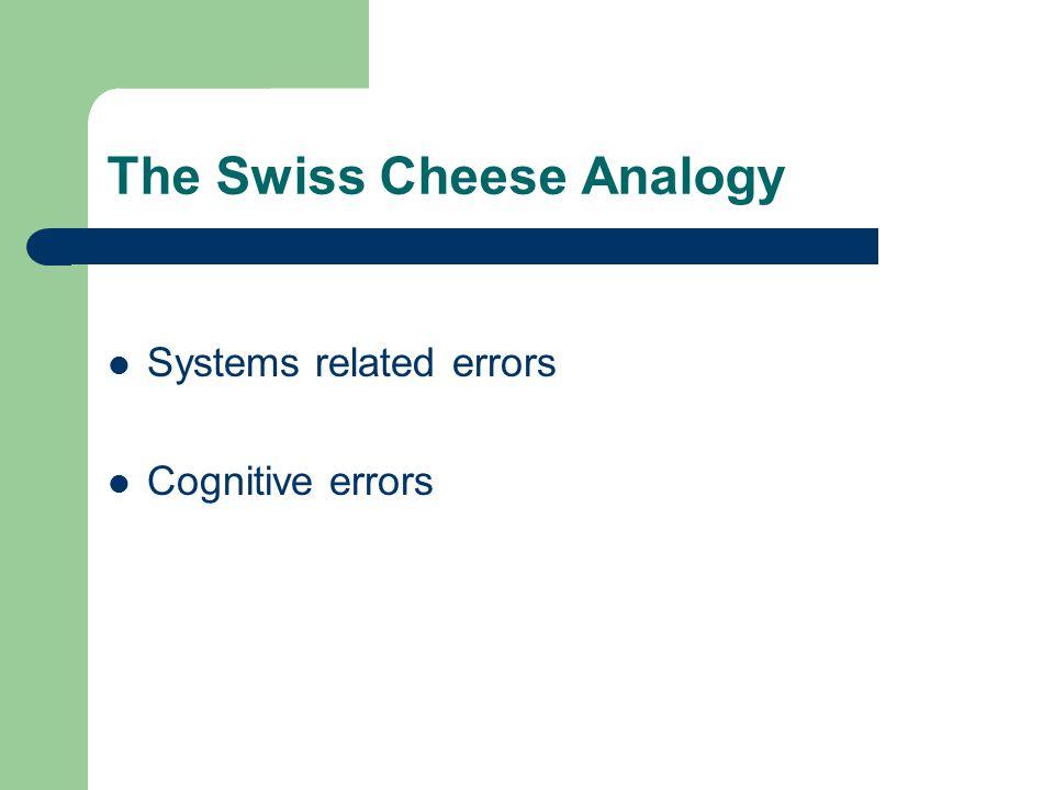 The Swiss Cheese Analogy