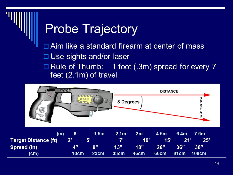 Probe Trajectory Aim like a standard firearm at center of mass