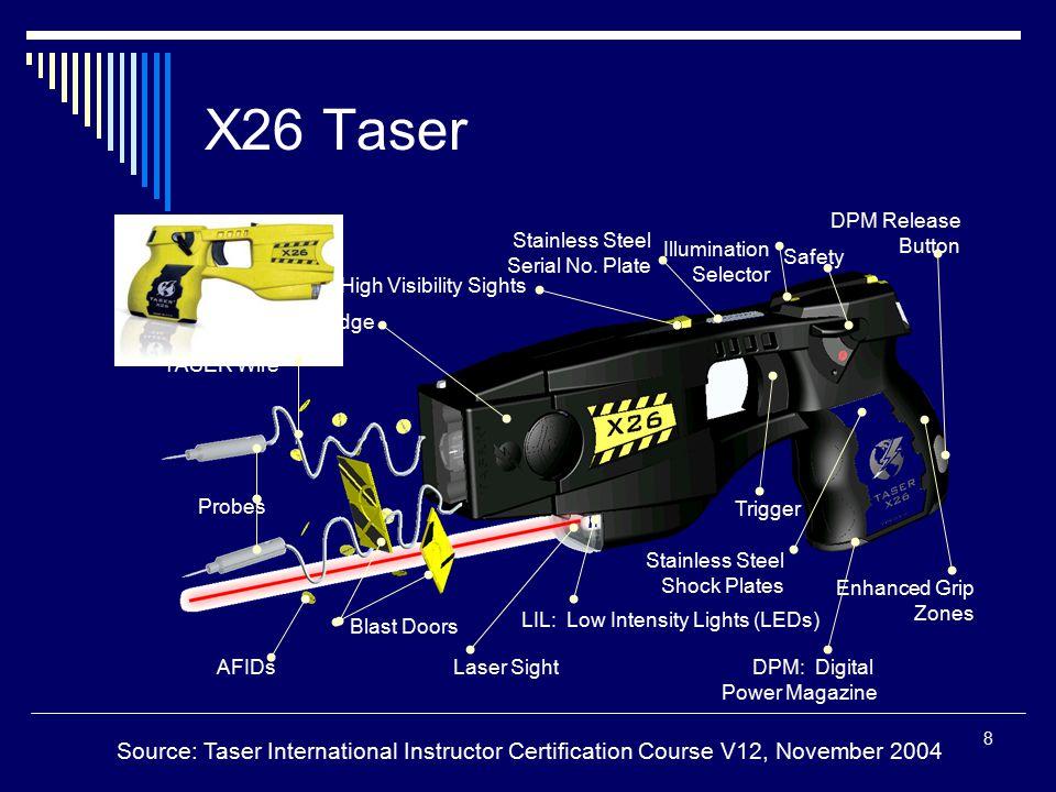 X26 Taser Probes. Blast Doors. AFIDs. Laser Sight. LIL: Low Intensity Lights (LEDs) Trigger. Enhanced Grip.