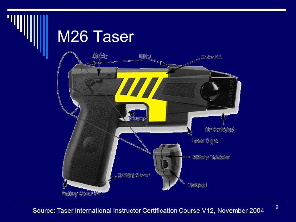 M26 Taser Source: Taser International Instructor Certification Course V12, November 2004