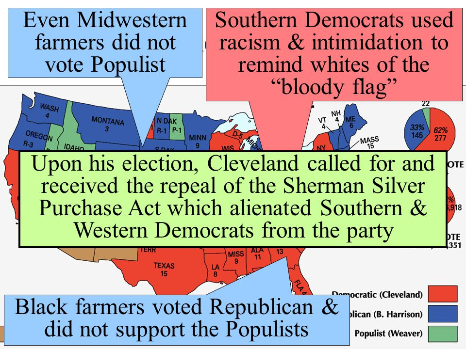 The Election of 1892 Even Midwestern farmers did not vote Populist