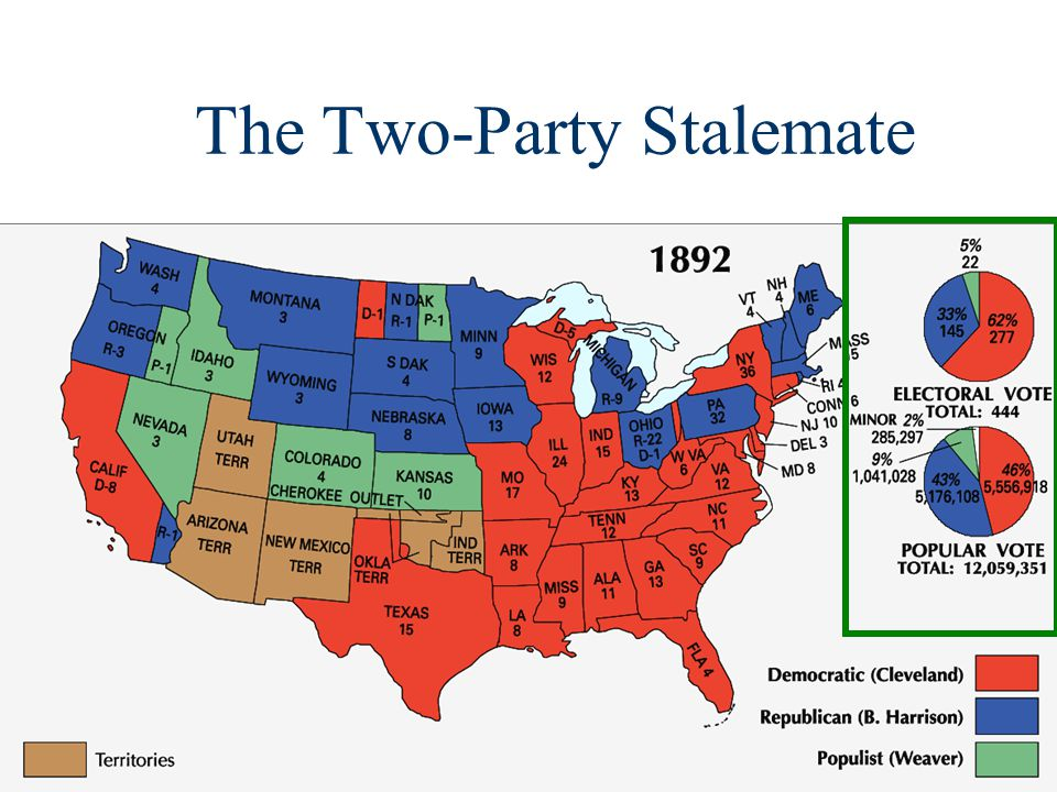 The Two-Party Stalemate